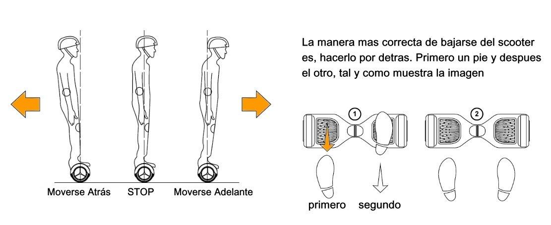 Como subirse a un hoverboard - Gc Distribuciones