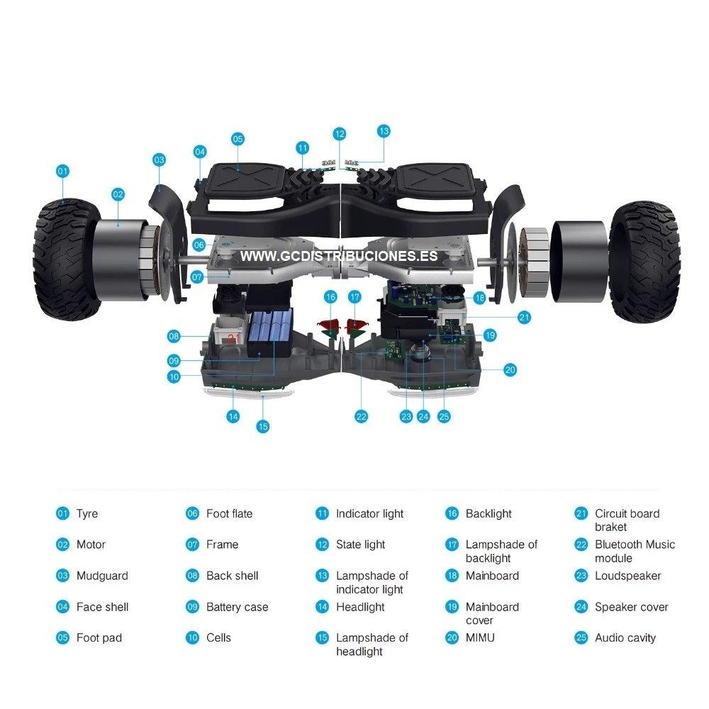 Hoverboard Todo Terreno 8.5 pulgadas interior